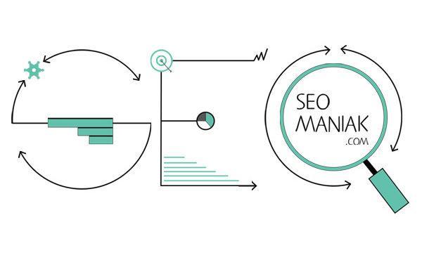 Agence Marketing digital Maroc